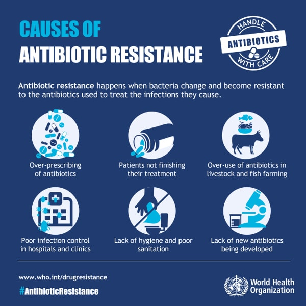 #AntibioticResistance Very good presentation courtesy World health organization - Antibiotics, their