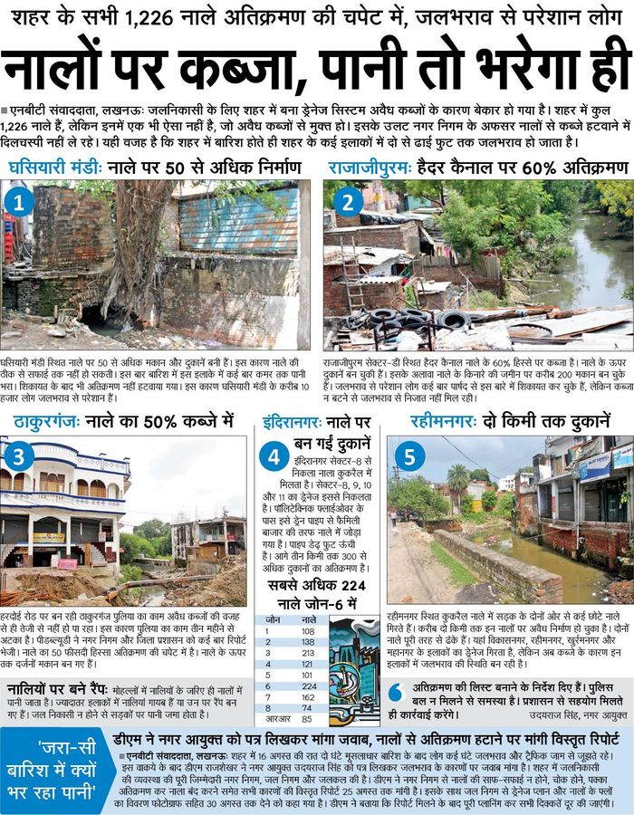 Encroachments over 1226 drains, reason for flooding of city in monsoon rains  एक रिपोर्ट के जरिये उज