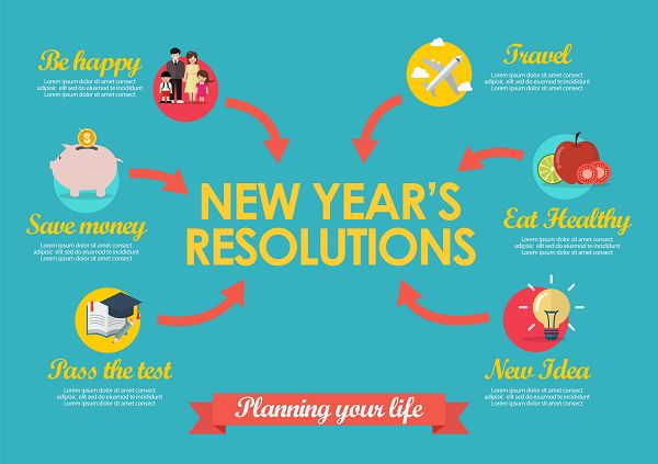 The Curious Case of New Year Resolutions-I think a