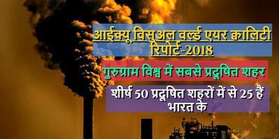 आईक्यू विसुअल वर्ल्ड एयर क्वालिटी रिपोर्ट-2018 - गुरुग्राम विश्व में सबसे प्रदूषित शहर, शीर्ष 50 प्रदूषित शहरों में से 25 हैं भारत में