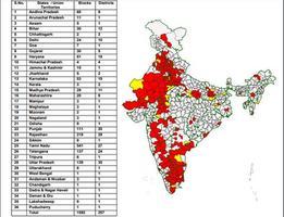 नेशनल मैपिंग ऑफ वॉटर स्ट्रेस्ड ब्लॉक की रिपोर्ट - देश के 257 जिलों में गंभीर रूप से गिरता भूजल स्तर